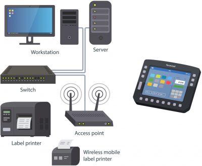 Integrazione tra software aziendali ed hardware in produzione o su campo